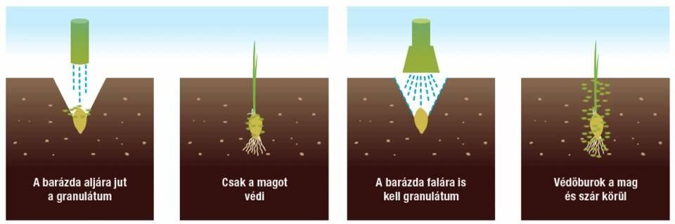 drotférgek elleni vedekezes nasa feregjarat