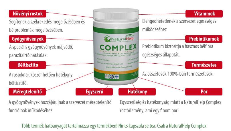 legjobb gyógyszer méregtelenítés kiegészítők)