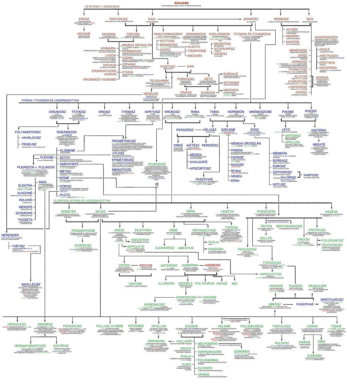az ember körféreg általános jellemzői)
