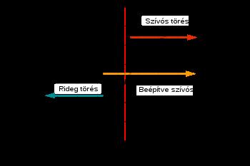 Állatrendszertan – Wikipédia