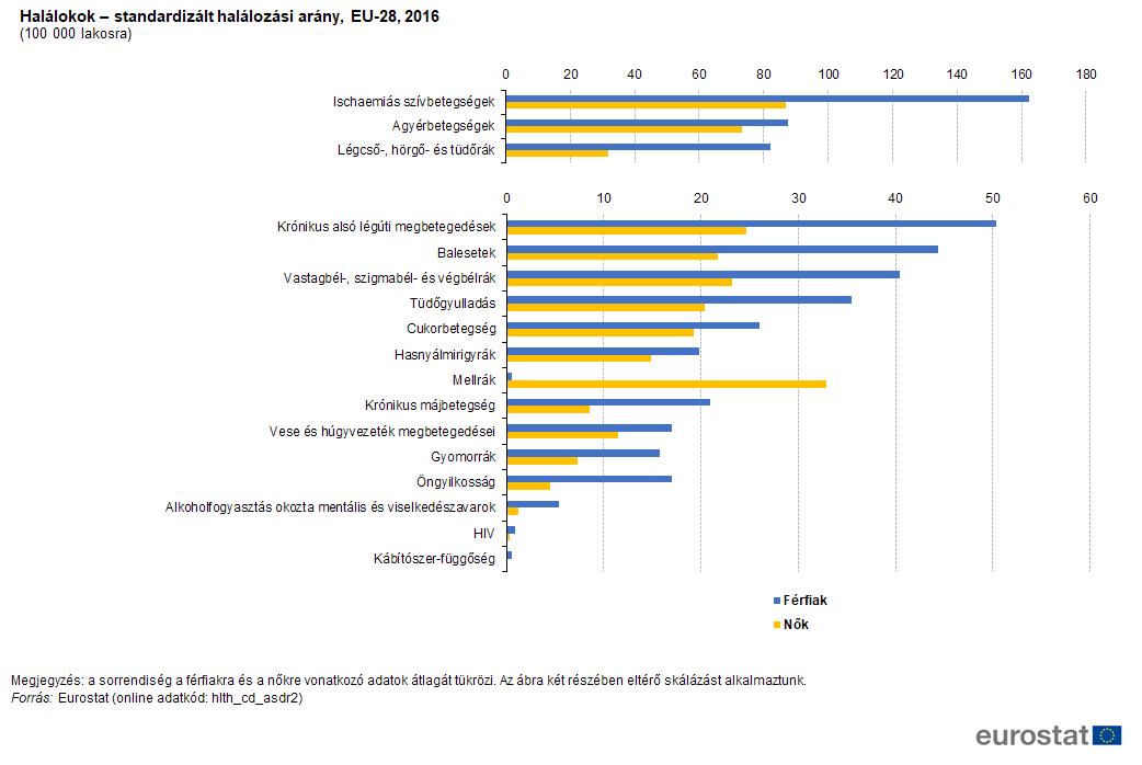 a giardiasis előfordulási statisztikája)
