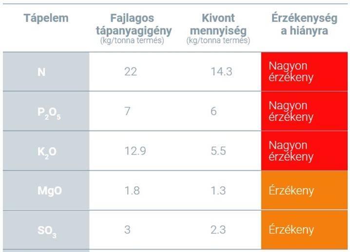 platyhelminthes fajlagos jellemzők)