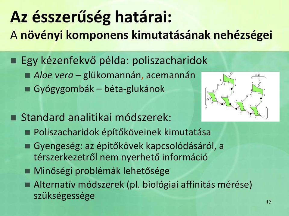 növényi drog méregtelenítés kiegészítők)