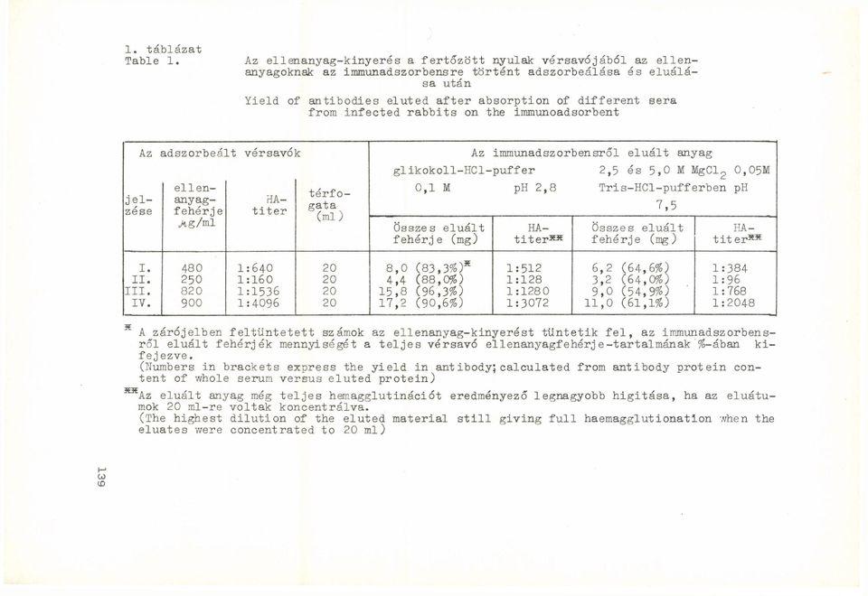 típusú helminthiases táblázat