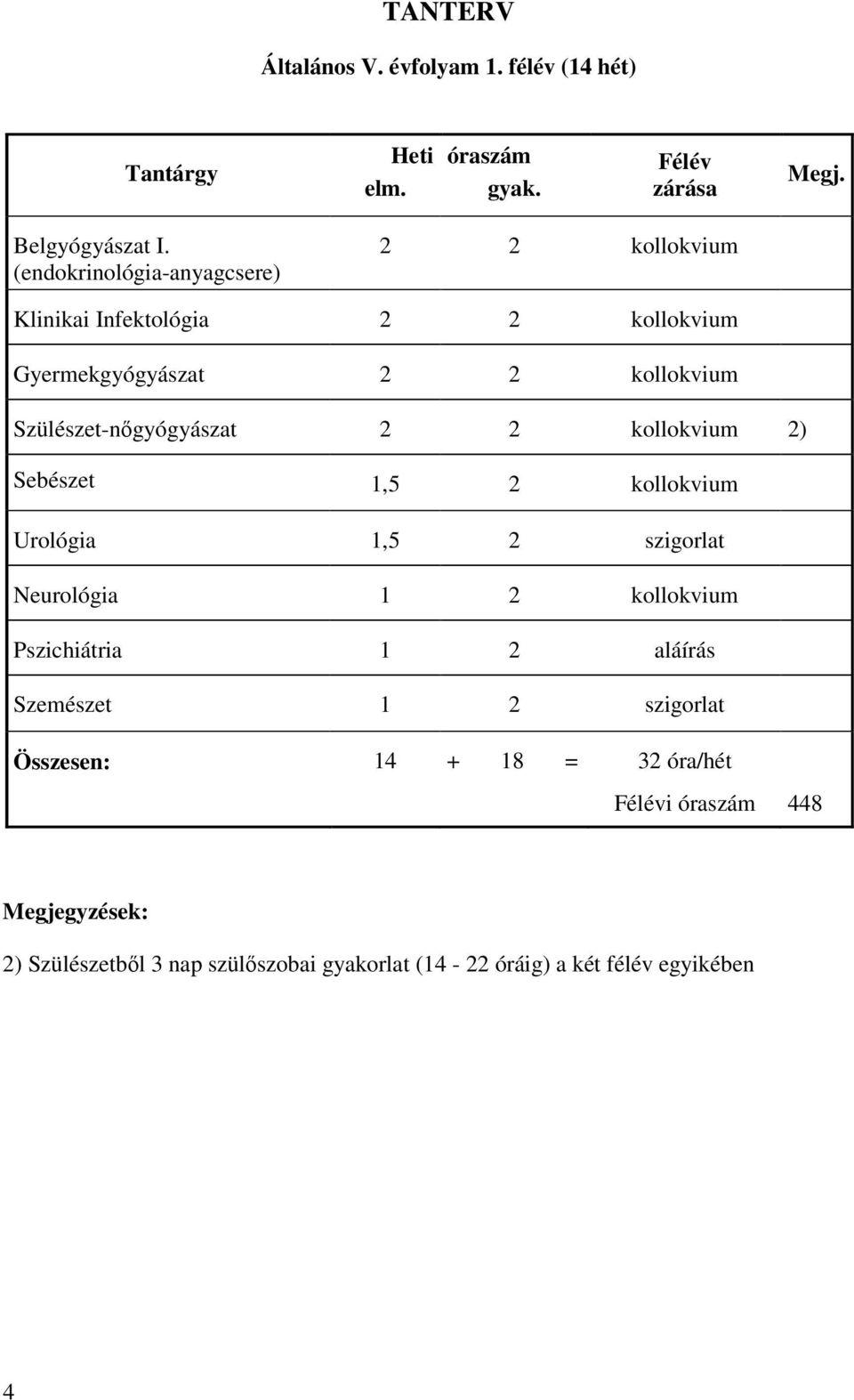 helminthiasis intézkedések