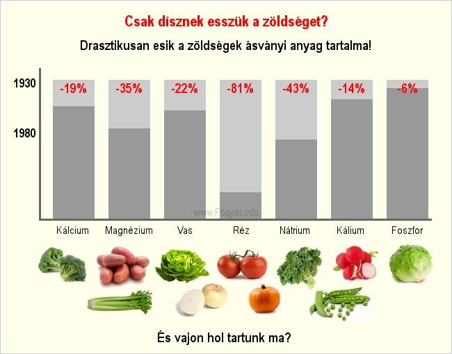 optimális egészségi táplálkozás méregtelenítés és tisztítókúra kiegészítése)