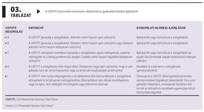 trichocephalosis klinikai ajánlások)