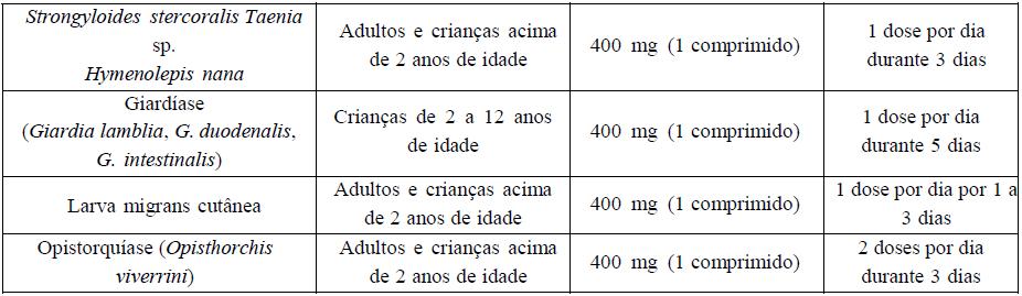 fertőző helminthiasis