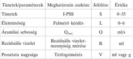 MERS-vírus-fertőzés tünetei és kezelése - HáziPatika