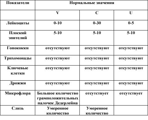 A minta értékelhetõsége   Eurocytology
