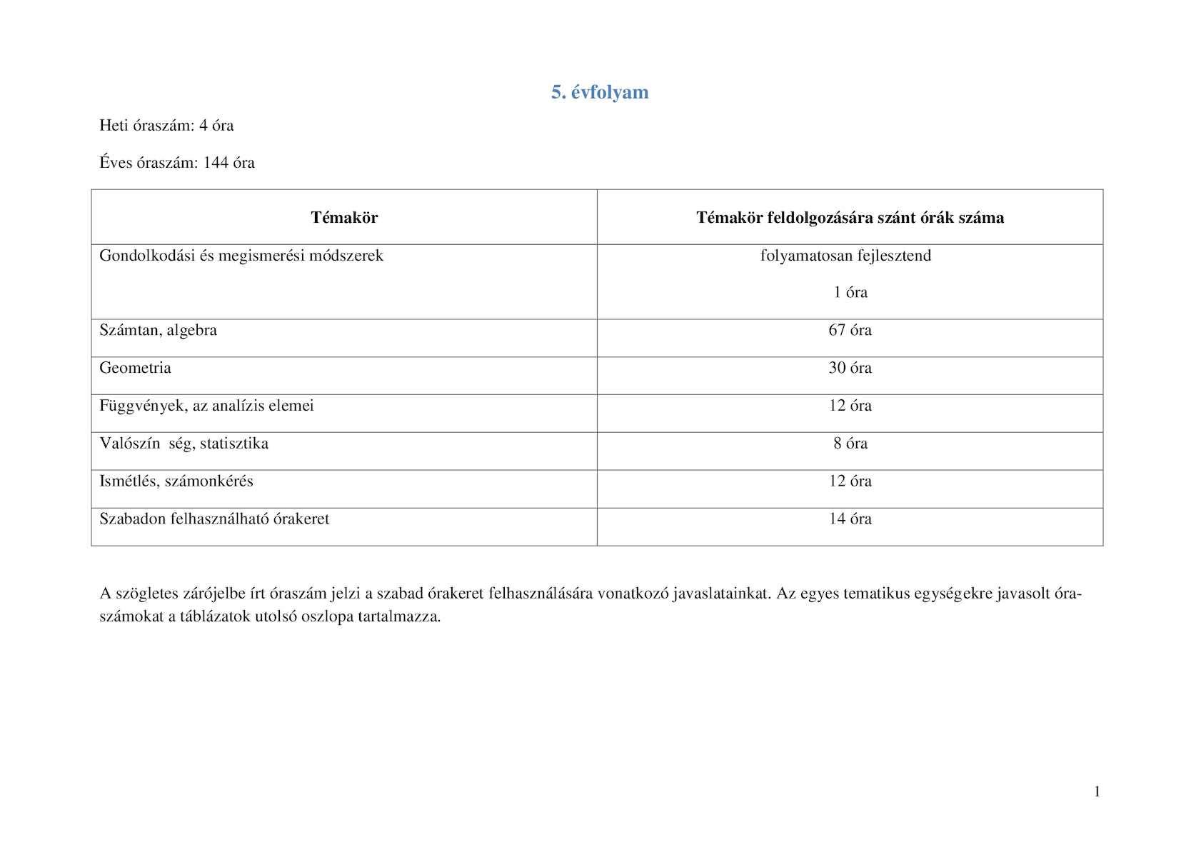 petesejtek és paraziták jeges 9 kód)