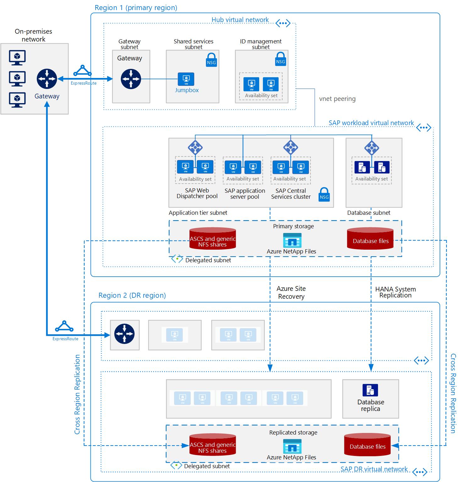 korbféreg mechanizmus és átviteli útvonalak)