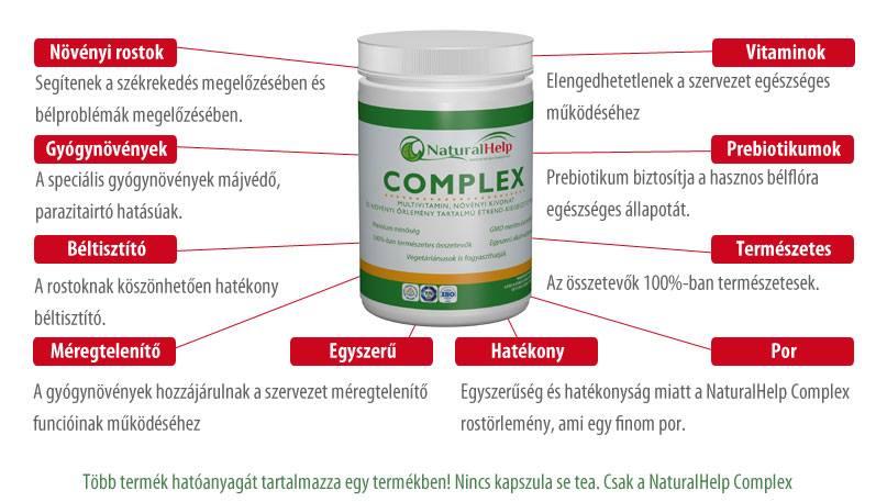 Egészség mérgek nélkül - Silegon 140 mg, a természetes méregtelenítő