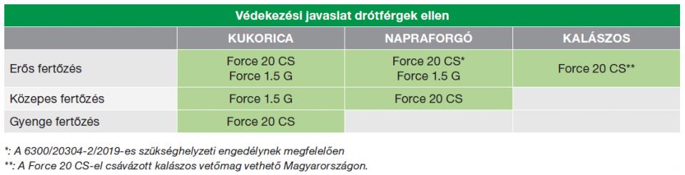 fascioliasis elleni védekezés)